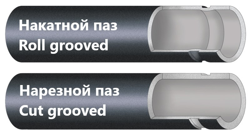 roll grooved and cut grooved накатной и нарезной паз